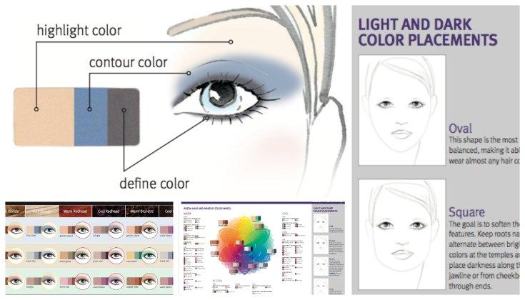 ¿Qué colores te favorecen según tu tono de piel?