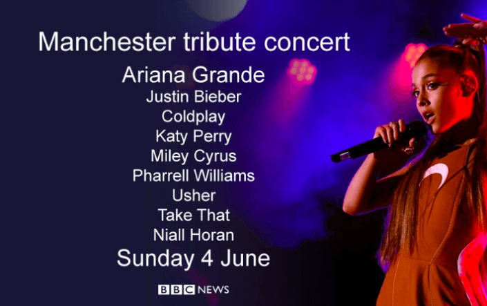 Artistas confirmados en el concierto de Ariana Grande para Manchester