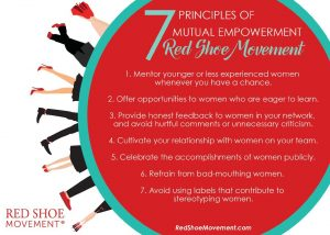 Red Shoe Movement evento 2017
